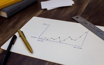 Définition étude de marché